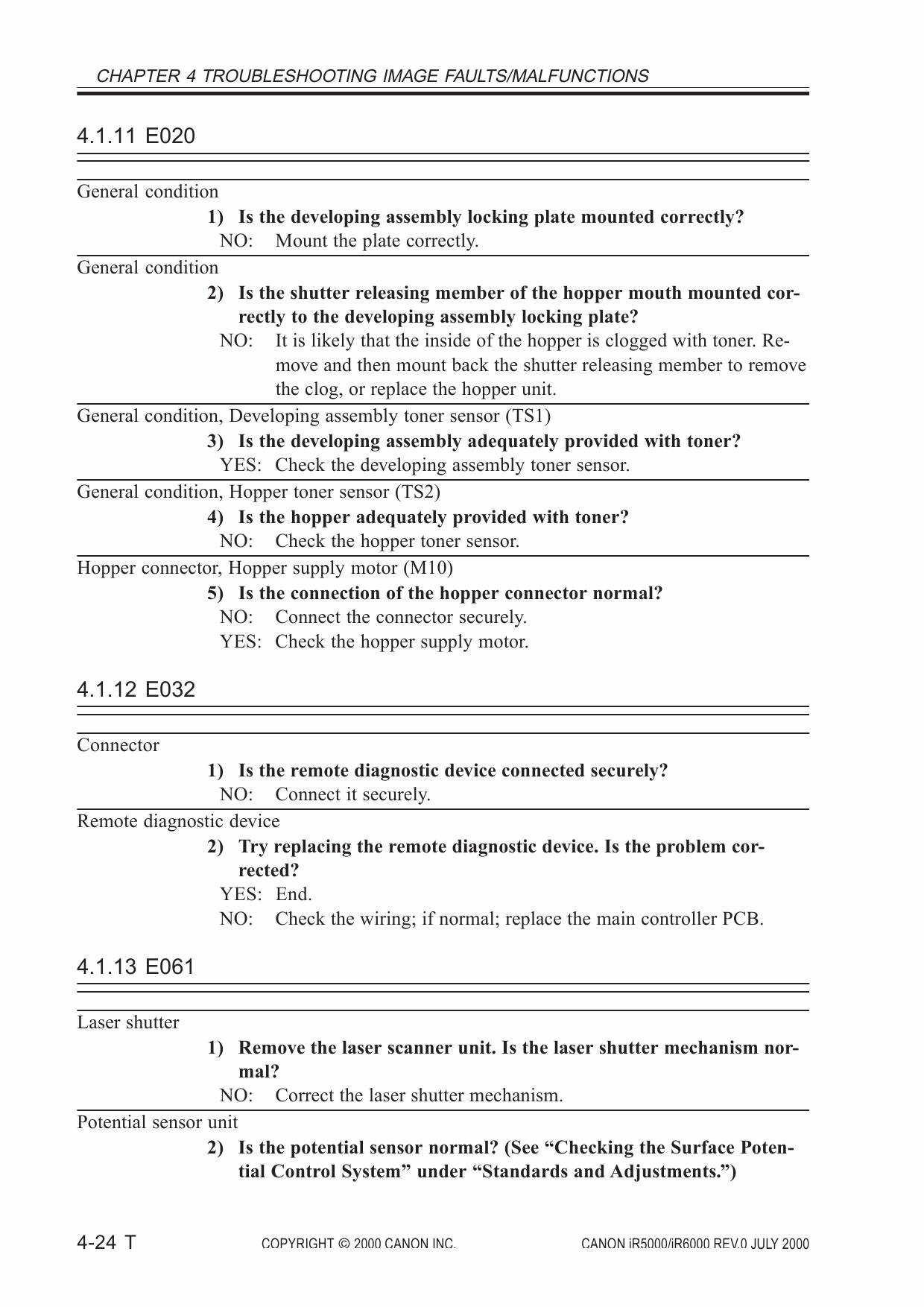 Multifunction Copier Printer User Manual